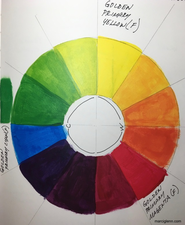 Golden Primary Color Wheel